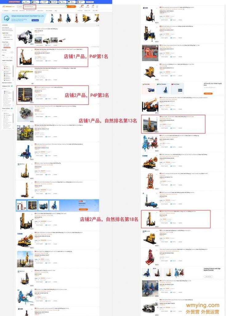 阿里国际站如何查看自己的产品排名?